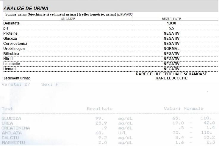 Valori sumar de urina ce indica cistita