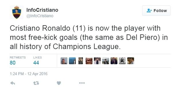 Ronaldo e la fel de tare ca Del Piero la loviturile libere