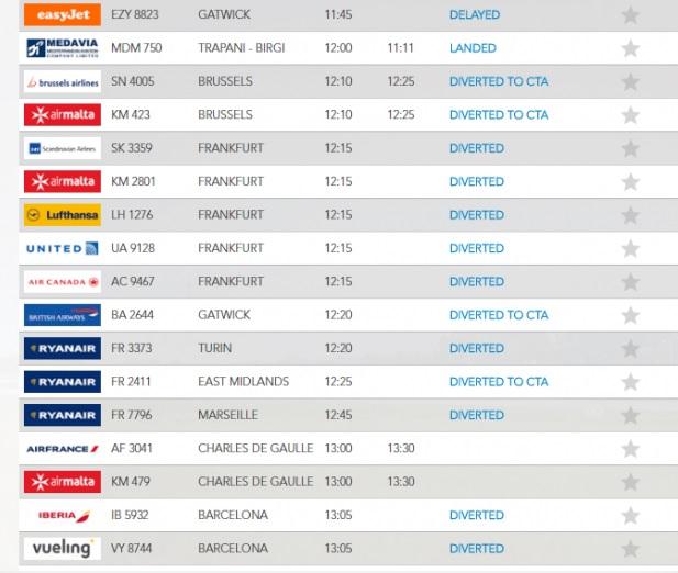 aeroport din Malta inchis din cauza unui avion deturnat