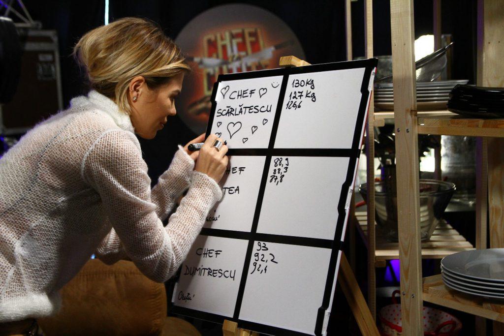 Gina Pistol a scris pe o tablă câte kilograme au cei trei jurați de la Chefi la cuțite