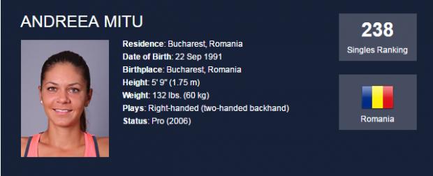 Andreea Mitu se zbate prin turnee ITF. Părăsită de antrenor, a picat pe locul 238 WTA