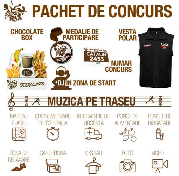 Alergare, muzică și ciocolată! Sute de concurenți sunt așteptați la Hot Chocolate Race 10/5 k! GALERIE FOTO