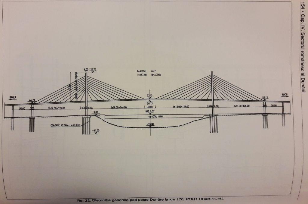 Așa arată podul gândit în trecut de specialiștii români