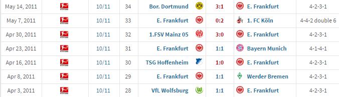 Christoph Daum a fost demis de la Frankfurt, după un parcurs similar celui de la națională. Nemții l-au executat fără milă