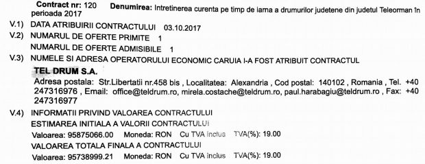"""""""Noaptea, ca plugarii""""   Zeci de milioane de euro pentru deszăpezirea a două județe, câtorva tronsoane de drumuri și a unei bucăți din A2. Cât plătește CJ Teleorman"""