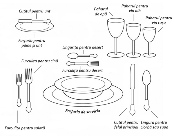 Cum așezi tacâmurile la masă