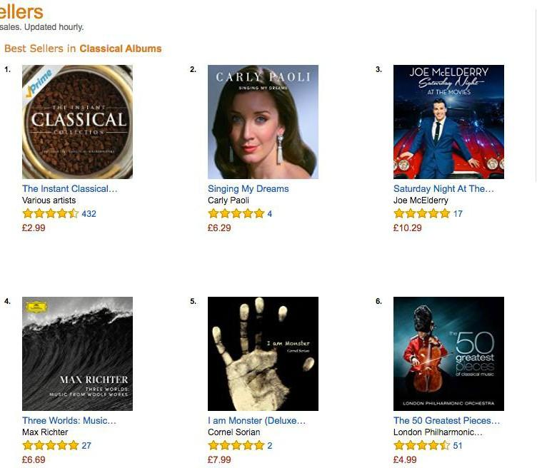 EXCLUSIV/ Compozitorul pieselor Zurli, Cornel Sorian este în top 5 la cel mai bine vândut album de muzica clasică din lume