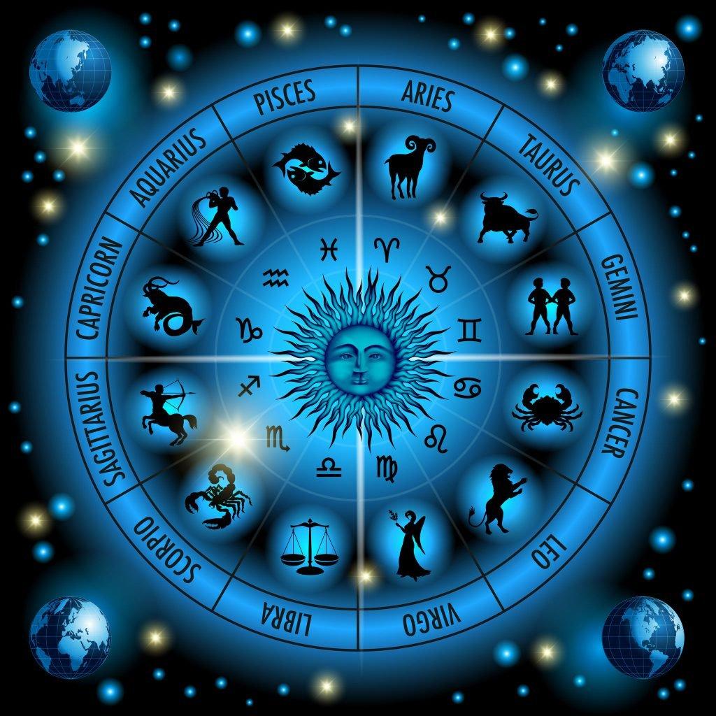 horoscop zilnic minerva