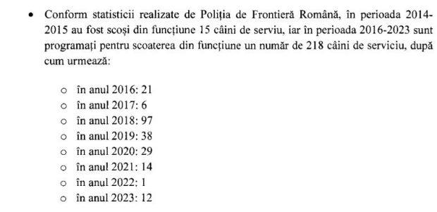 Pensie de 300 de lei, lunar, pentru câinii și caii din Poliție, Jandarmerie și Armată, după ieșirea din activitate (proiect)