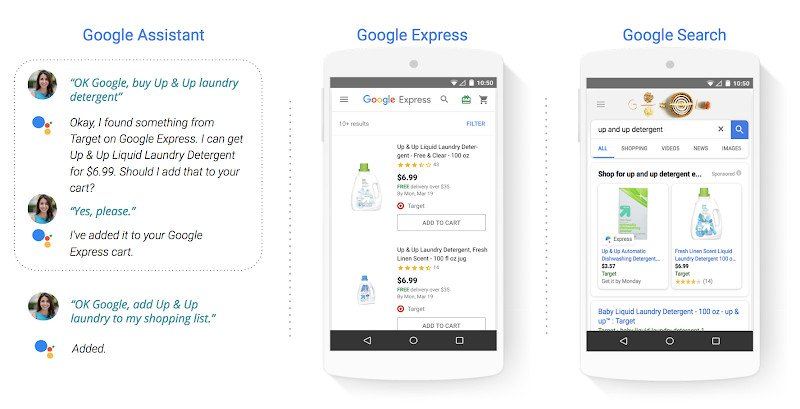 Google Shopping Actions, noul concurent al Amazon
