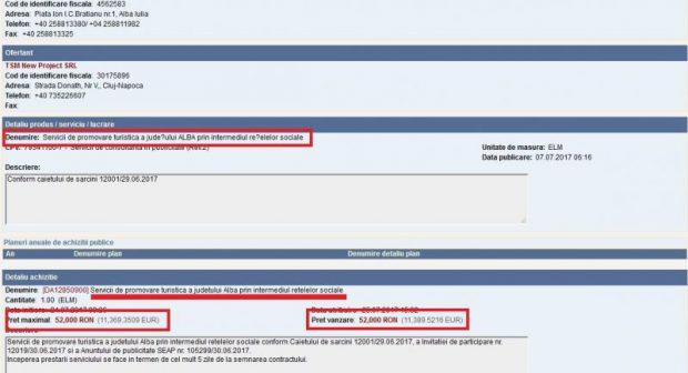 Consiliul Județean Alba a plătit 11.000 de euro pentru postări pe rețele de socializare, în cinci luni