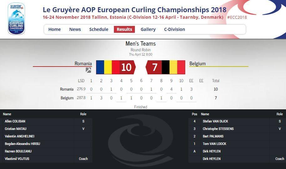 UPDATE. Echipa masculină de curling a României, locul 6 la Campionatele Europene, Divizia C, de la Copenhaga