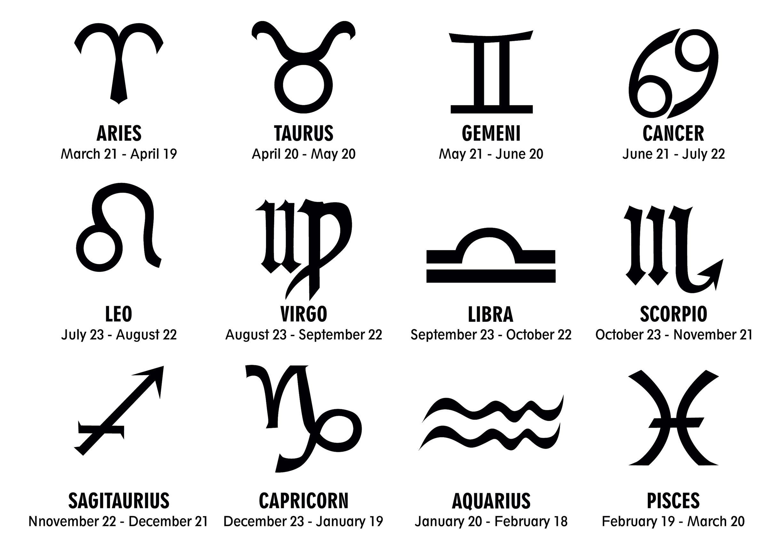 horoscop capricorn 8 january