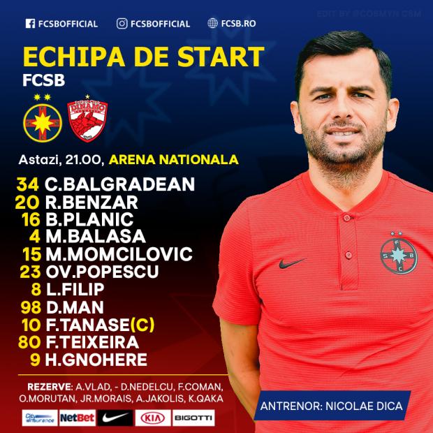 Echipa de start FCSB