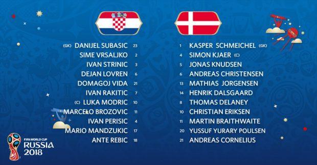 Croația - Danemarca, la Campionatul Mondial de fotbal Rusia 2018: 4-3 (1-1, 1-1, după loviturile de departajare). Dramatism total de la punctul cu var