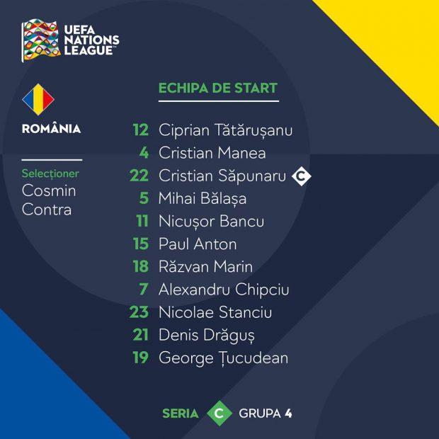 Serbia - România, în Liga Națiunilor la fotbal: 2-2. Rezultat mare pentru tricolori. Am egalat de două ori / VIDEO