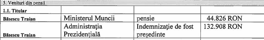 Ultima declarație de avere a lui Băsescu