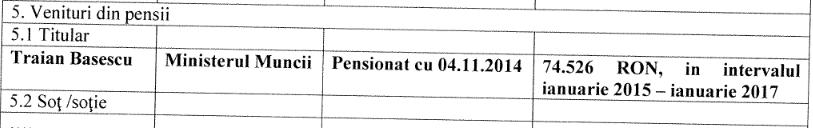 Declarația de avere a lui Traian Băsescu, publicată în 2016