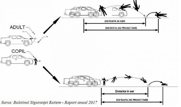 Cum sunt pedepsiţi şoferii care omoară oameni pe trecerea de pietoni