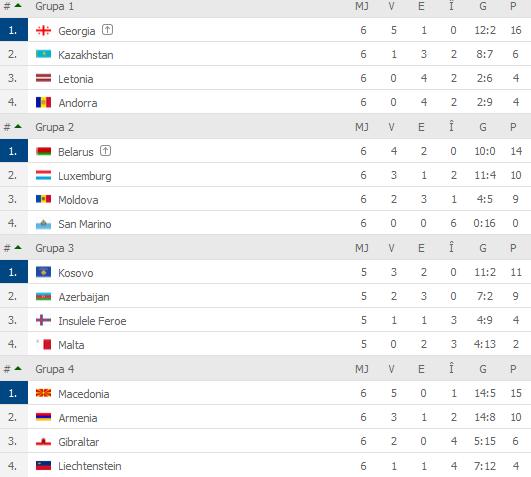 Liga Națiunilor  Suedia Trece De Rusia în Meciul Serii