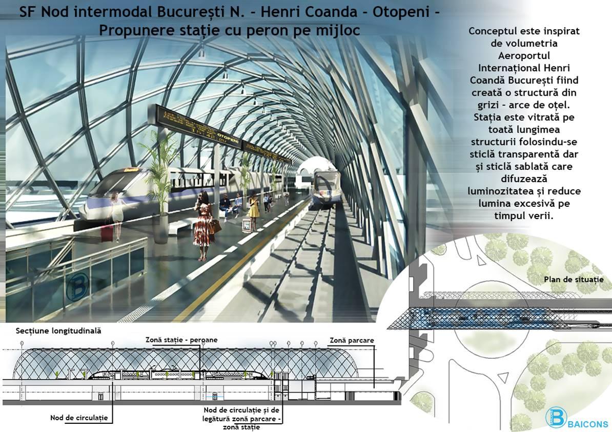 Linia ferată Bucureşti Nord-Aeroport Otopeni