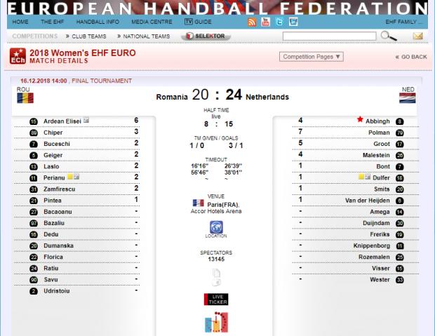 România a fost învinsă de Olanda în finala mică de la Euro 2018 de handbal feminin. Prea mici pentru podium! | FOTO&VIDEO