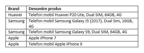 Cele mai populare telefoane din 2018 în România, la eMAG