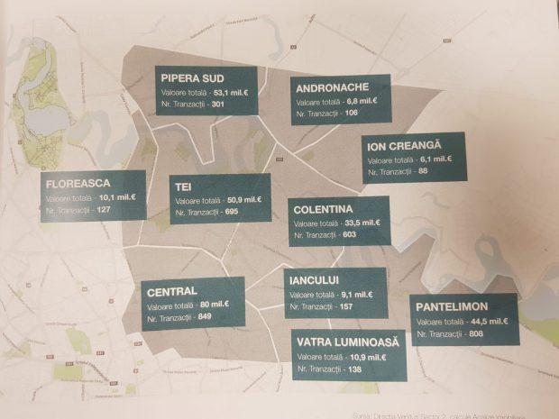 Imobiliare.ro: Aproape 4.000 de apartamente, case și terenuri din sectorul 2 al Capitalei au fost vândute anul trecut, în valoare totală de peste 309 milioane de euro