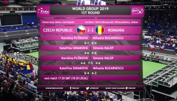 """Fed Cup: Katerina Siniakova - Mihaela Buzărnescu. Meci de coșmar pentru Miki: """"Nu mă gândeam vreo clipă că voi pierde"""""""