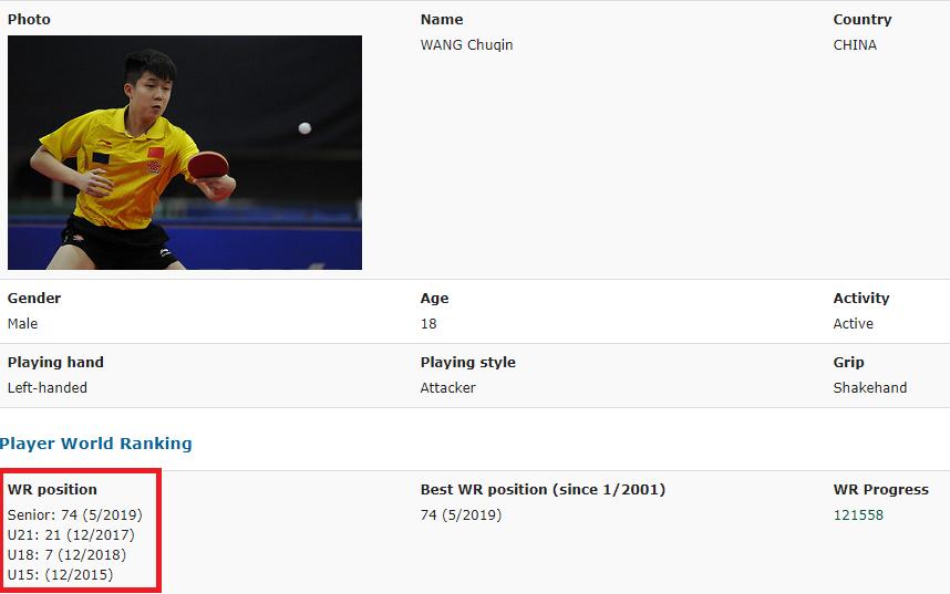 De ce tenisul de masă românesc obține medalii la mondialele de juniori, dar clachează la seniori. Ovidiu Ionescu, un caz aparte