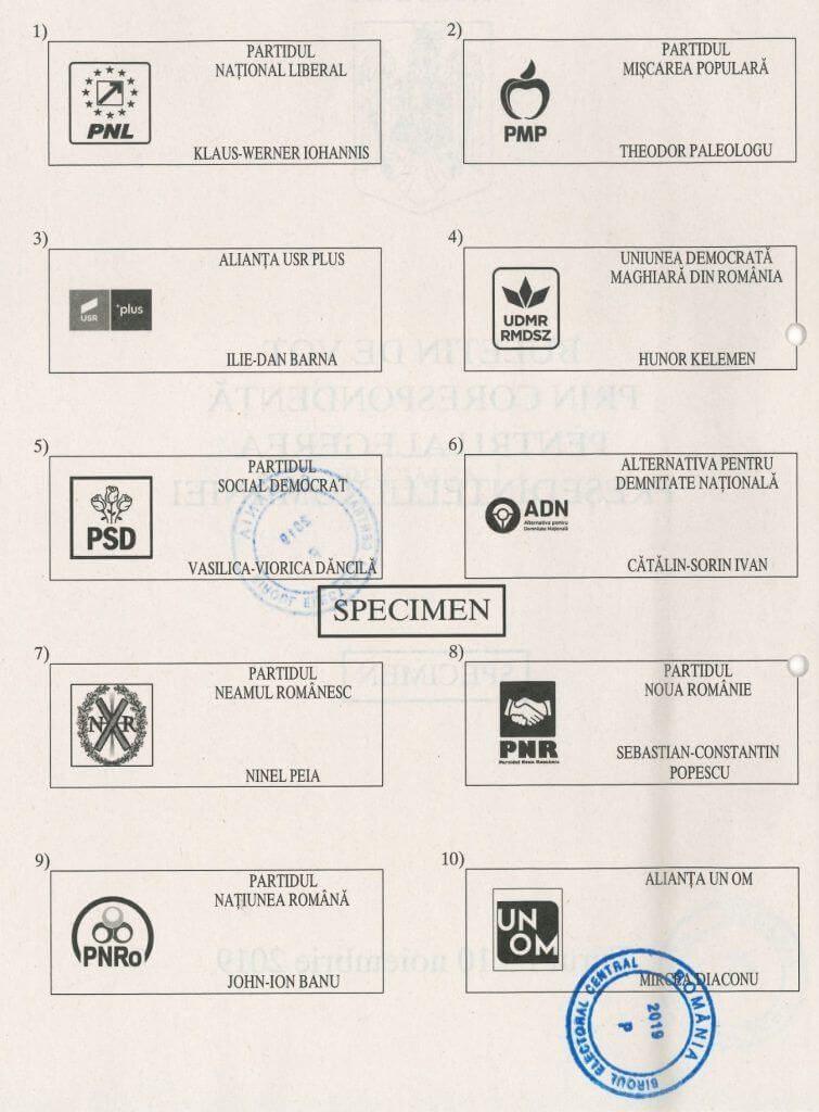 Model buletin vot prezidențiale 2019