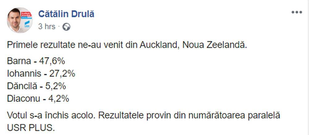 Rezultate vot prezidențiale Noua Zeelandă