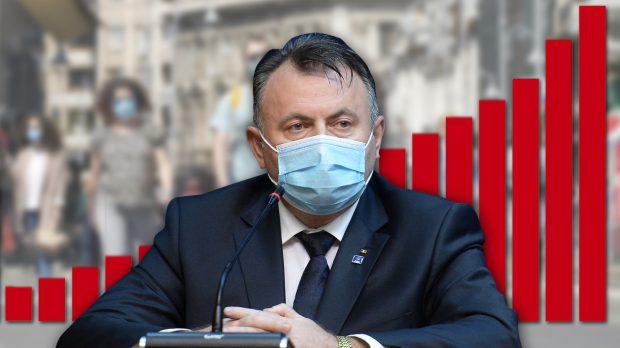 """Nelu Tătaru: """"Când sunt trei copii din clase diferite infectați, școala se închide pentru 14 zile"""""""