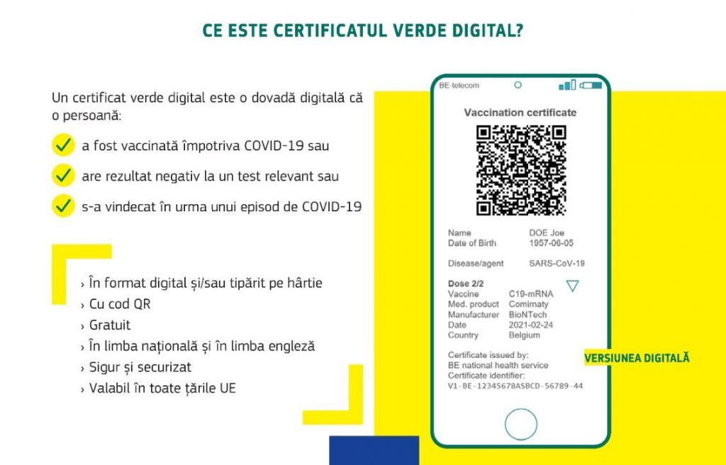 """14 întrebări și răspunsuri importante despre """"pașaportul COVID-19""""  propus de Comisia Europeană. Ce tip de date vor conține adeverințele verzi, cât va costa eliberarea lor?"""