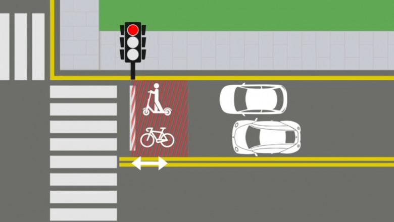 Un nou tip de marcaj rutier va apărea în București. Ce amenzi iau cei care nu-l respectă